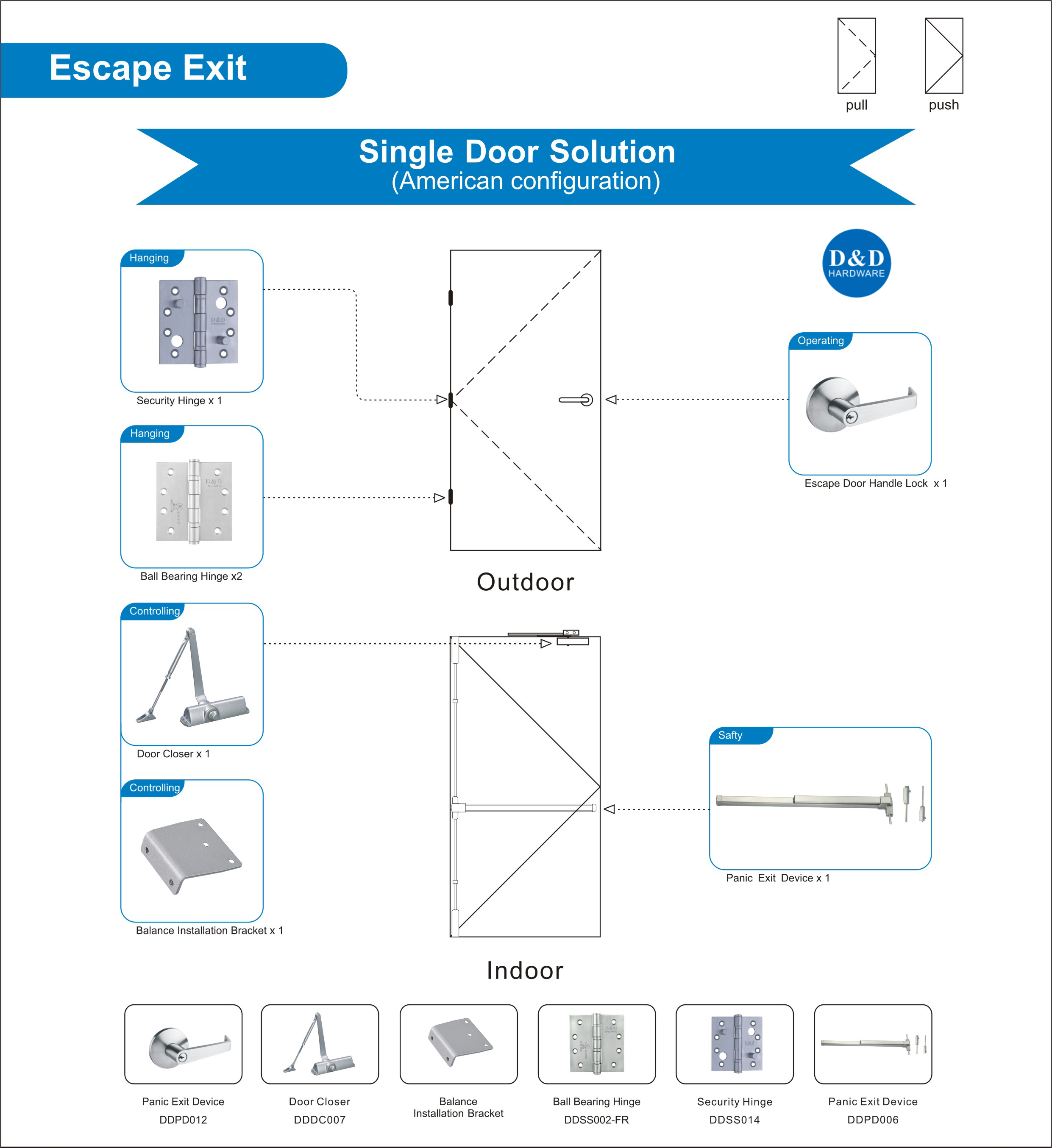 Architecture Hardware Solution for Escape Exit Single Door