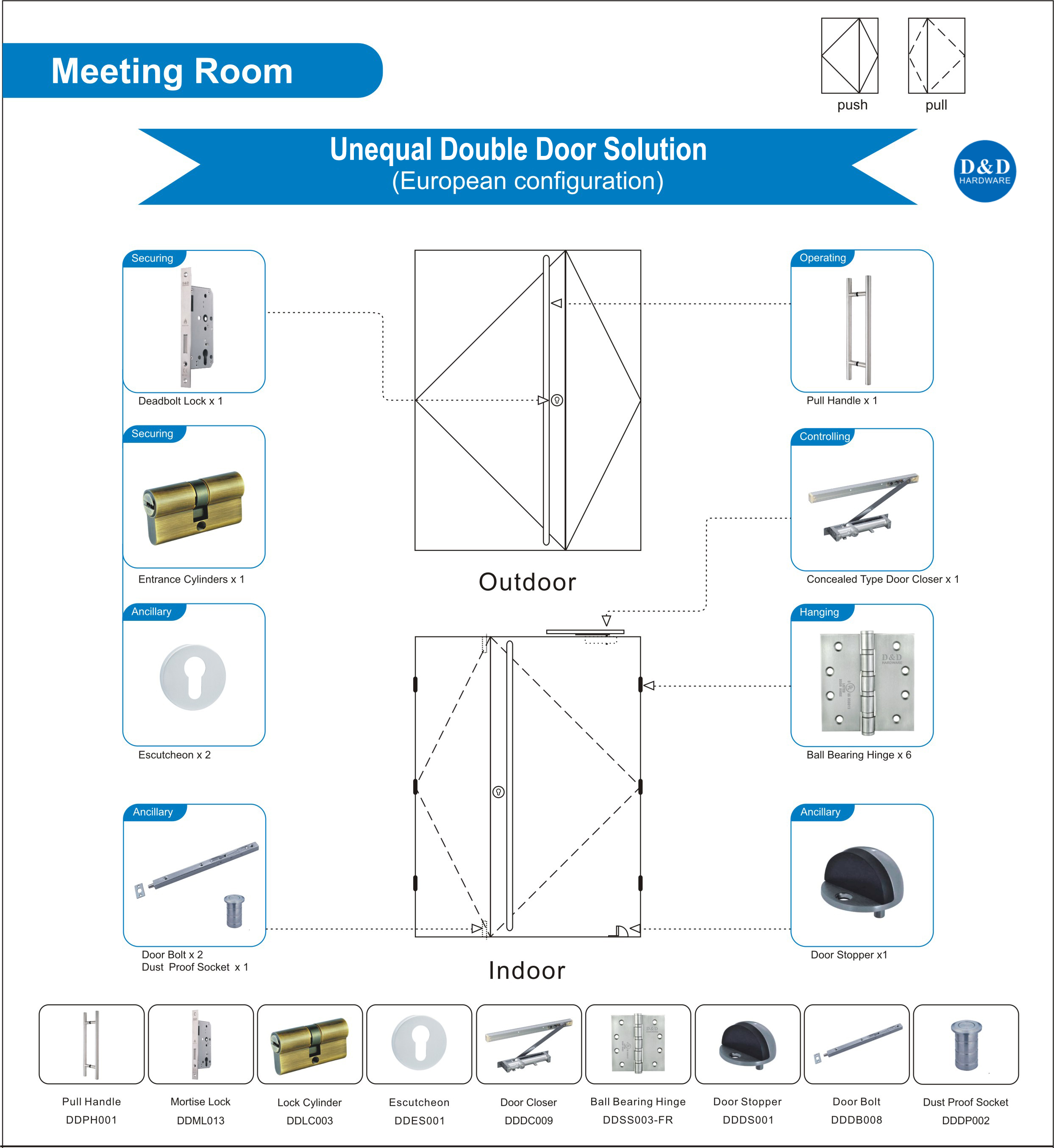 Building Hardware Solution for Meeting Room Unequal Double Door