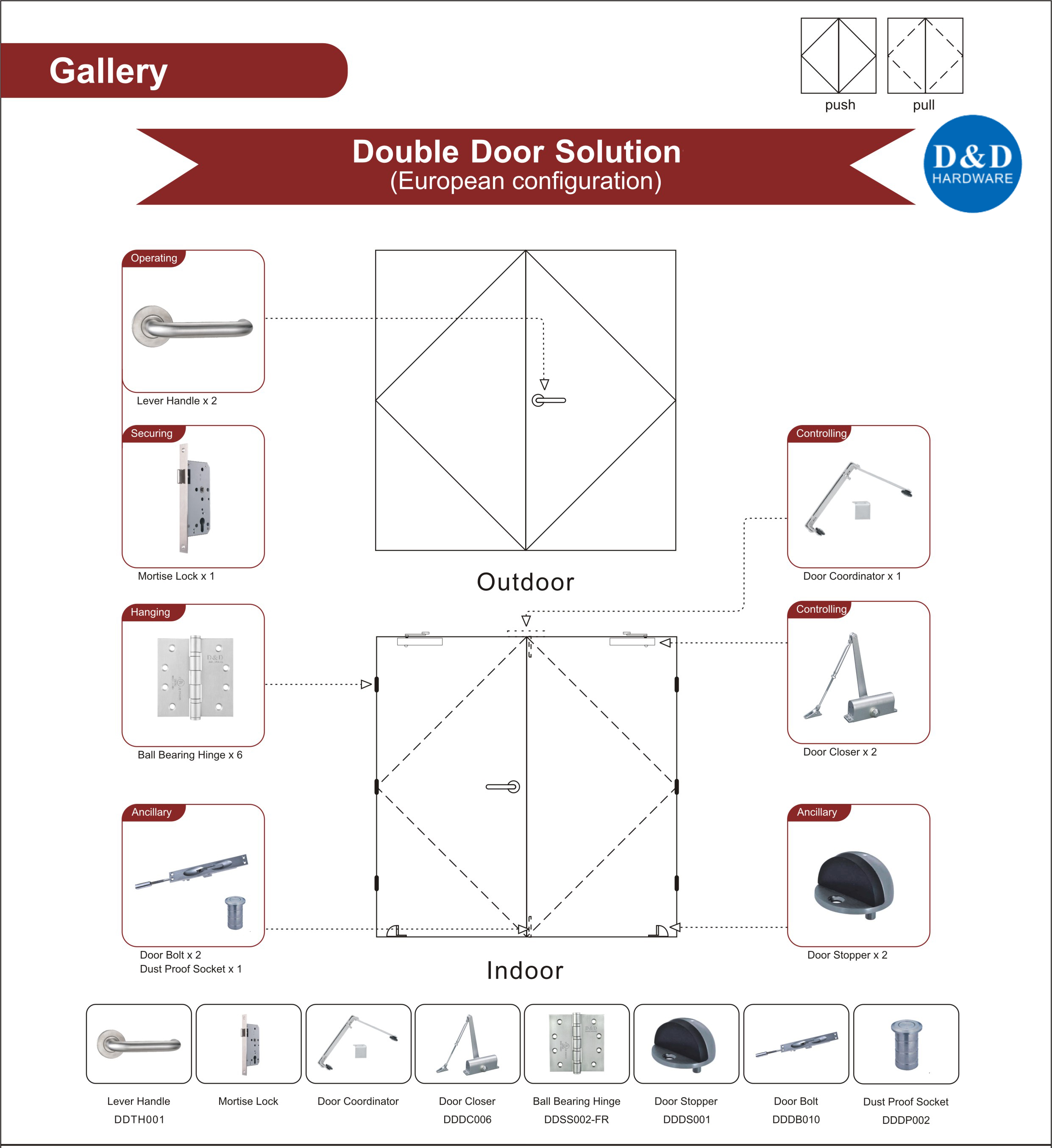 Fire Rated Door Ironmongery for Gallery Double Door