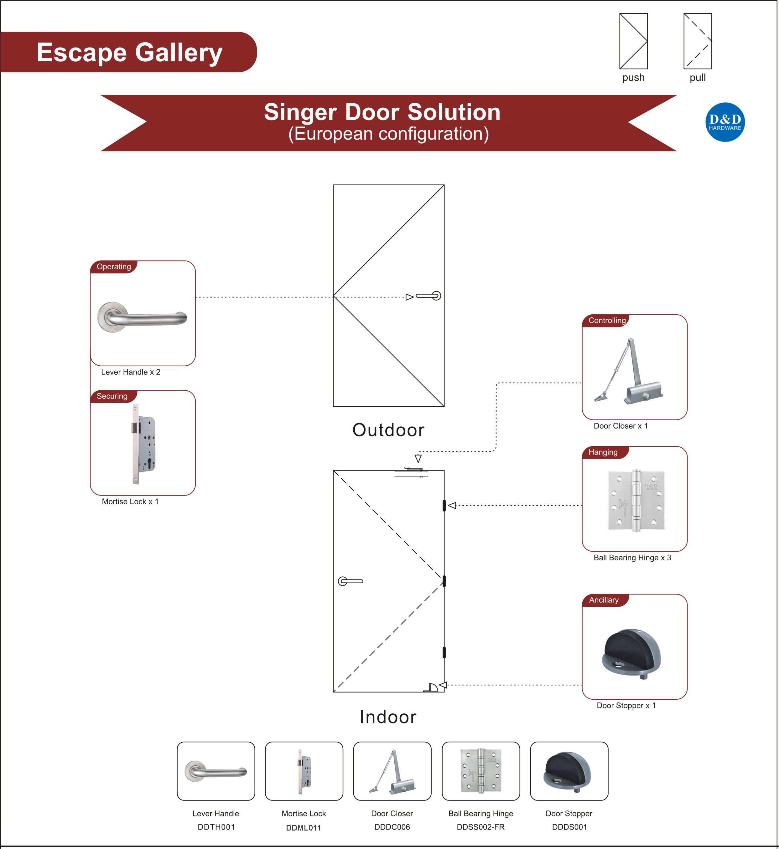 Steel Door Ironmongery for Escape Gallery Single Door
