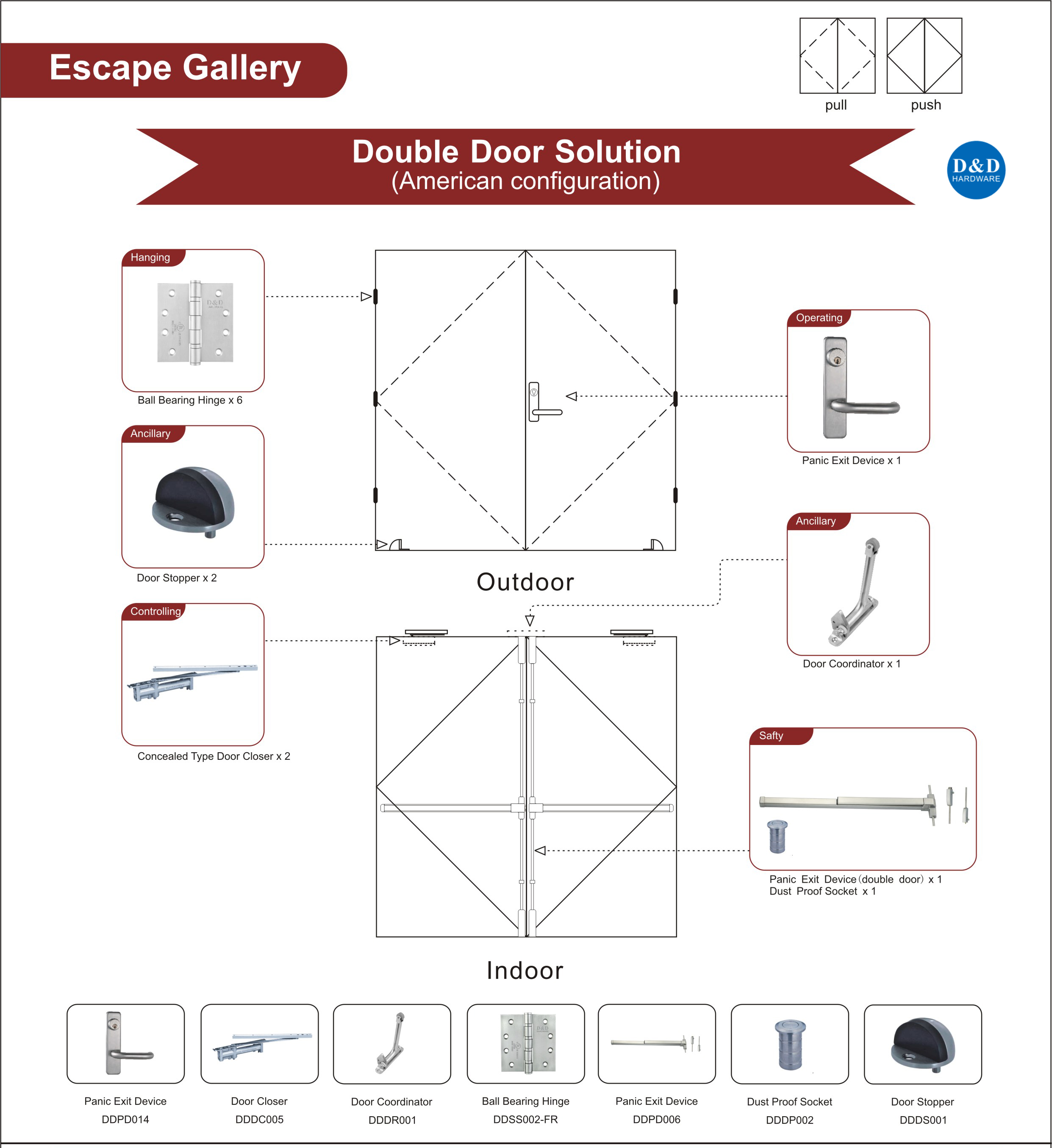 Fire Rated Wooden Door Hardware For Escape Gallery Double Door