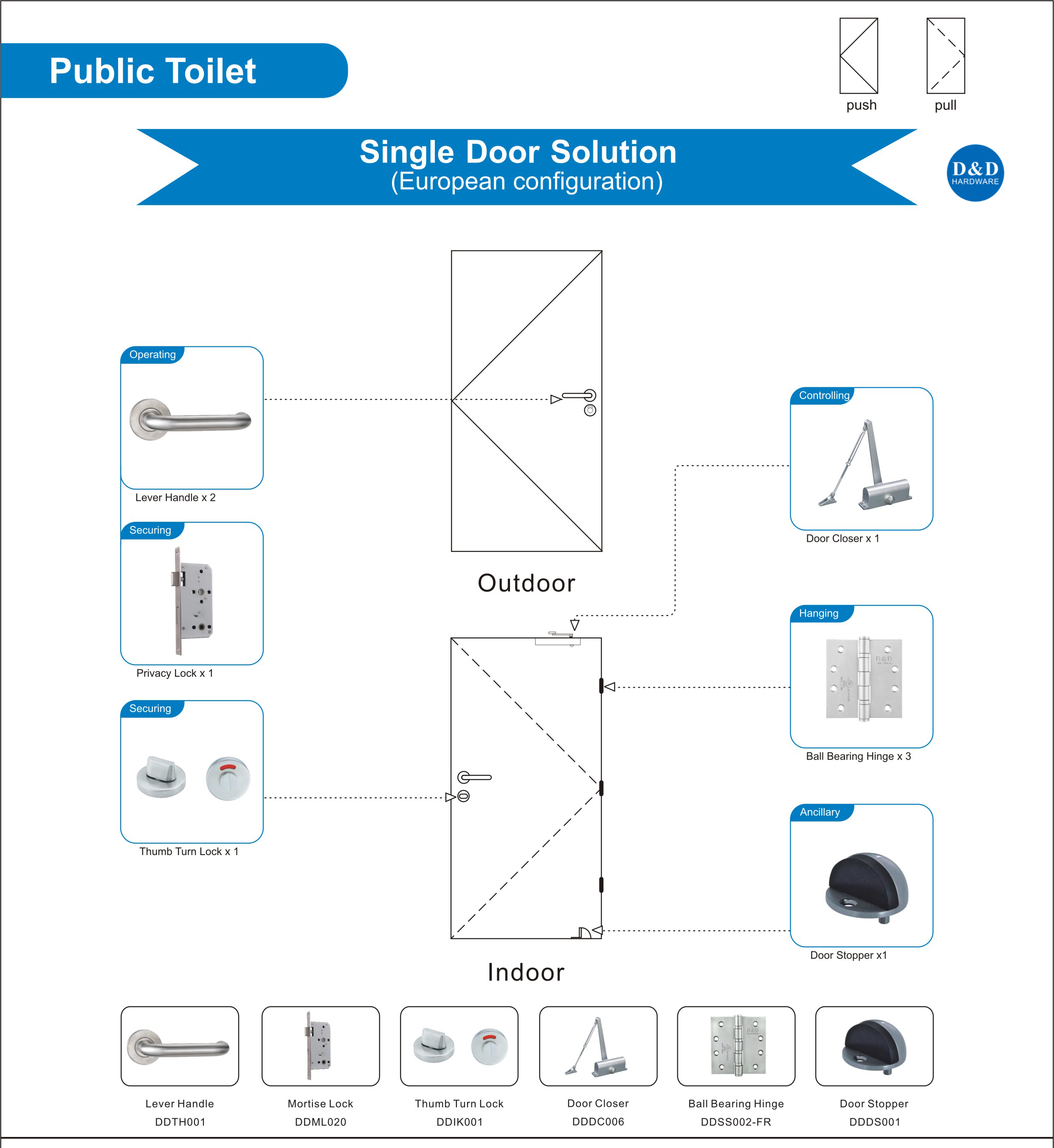 Wood Door Opening Solution for Public Toilet Single Door