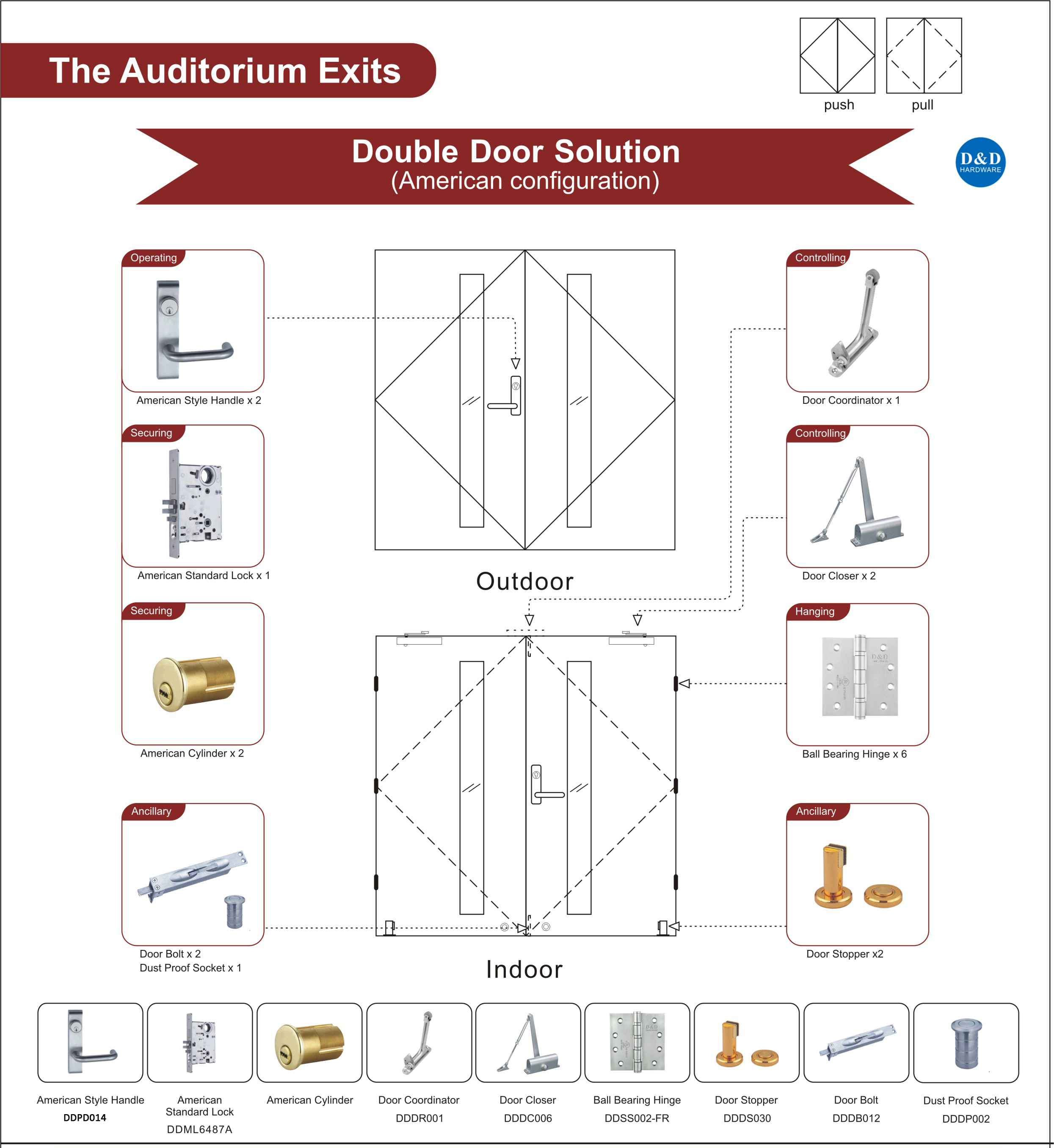 Auditorium Exits Door Solution-D&D Hardware