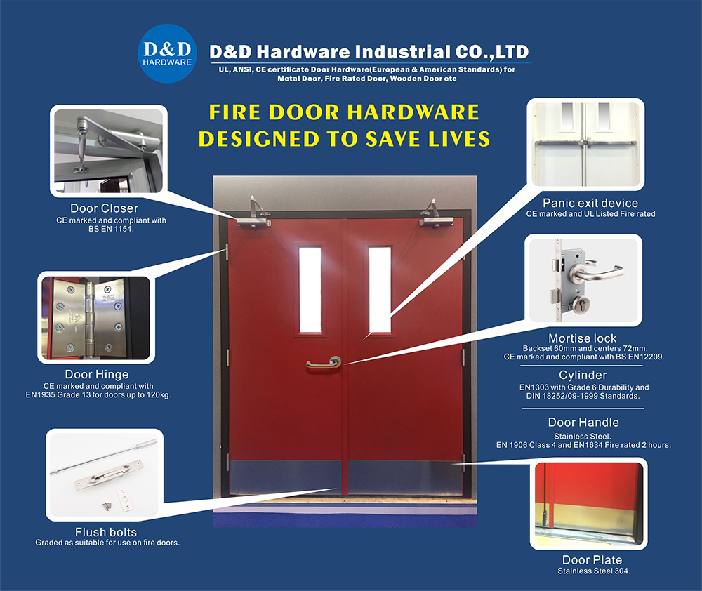 How to Designed Fire Door Hardware to Save Lives?