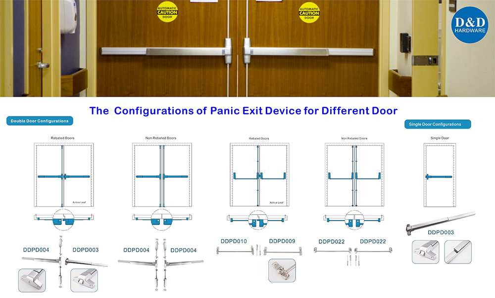 How to Select Panic Exit Device for doors?