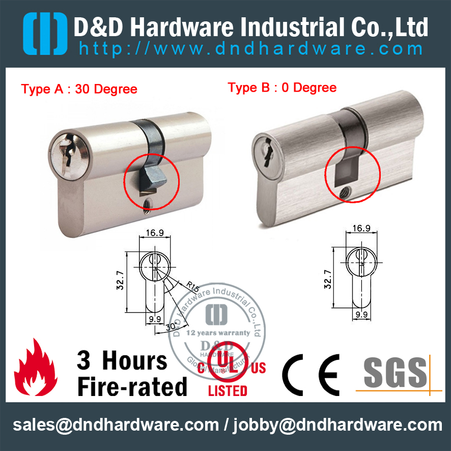 Euro Profile Double Cylinder Locks-D&D Hardware